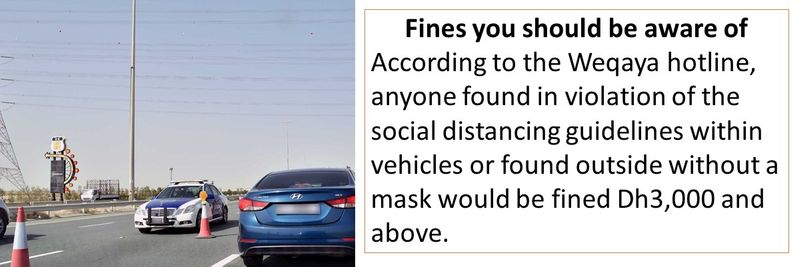 Fines you should be aware of According to the Weqaya hotline, anyone found in violation of the social distancing guidelines within vehicles or found outside without a mask would be fined Dh3,000 and above.