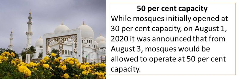Mosques allowed to operate at 50 per cent capacity