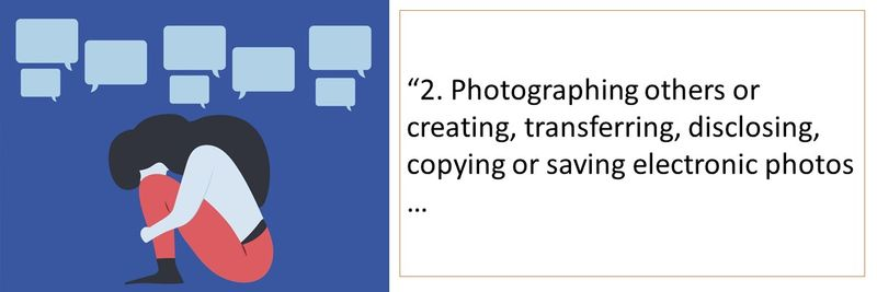 Photographing others or creating, transferring, disclosing, copying or saving electronic photos