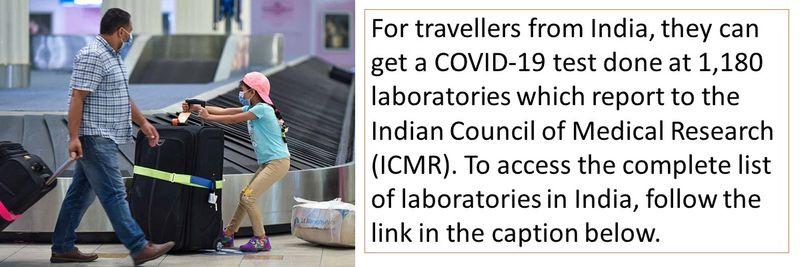For travellers from India, they can get a COVID-19 test done at 1,180 laboratories which report to the Indian Council of Medical Research (ICMR).
