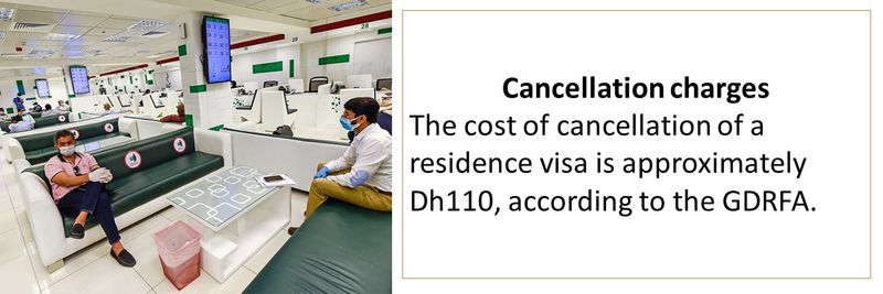 Cancellation charges