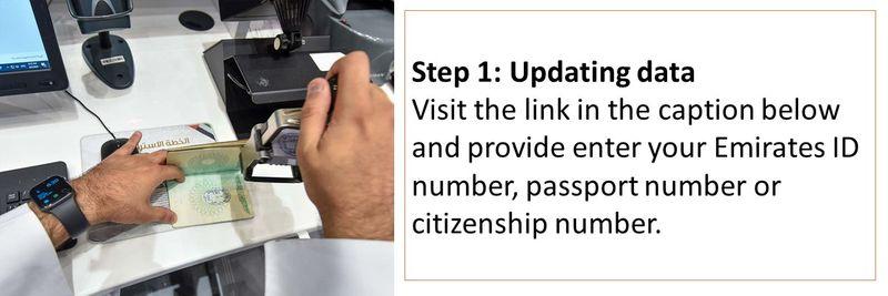7 step procedure