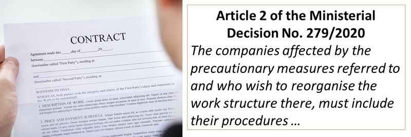 Article 2 of the Ministerial Decision No. 279/2020
