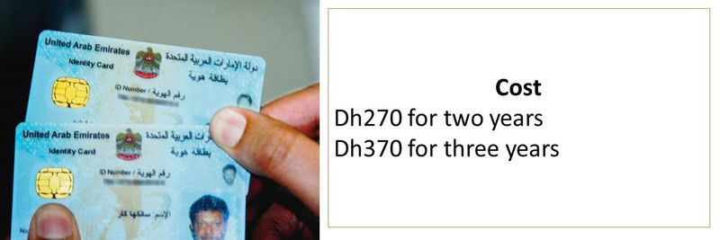 Cost of Emirates ID renewal - Dh270 for two years Dh370 for three years