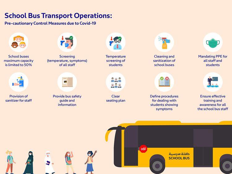 Covid 19 Dubai Rta Tells School Bus Operators To Step Up Fight Transport Gulf News