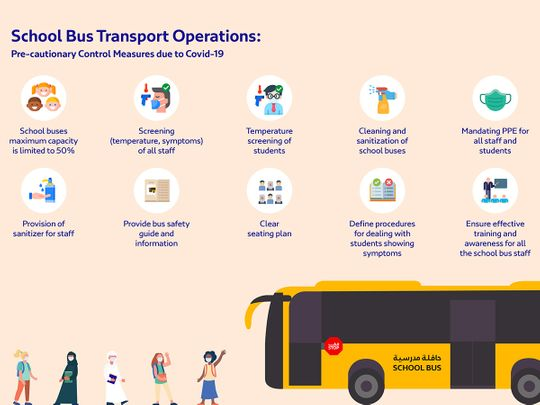 NAT Safety Infographic for School Bus Drivers-01-1597749361588
