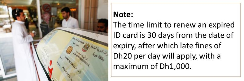 The time limit to renew an expired ID card is 30 days from the date of expiry, after which late fines of Dh20 per day will apply, with a maximum of Dh1,000.