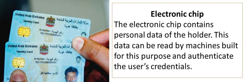 What does the electronic chip on the Emirates ID do?