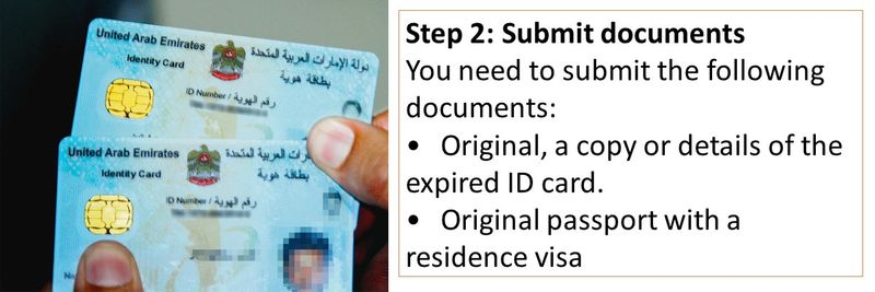 You need to submit the following documents