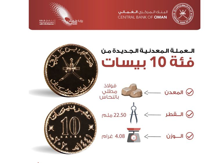 REG 200819 coins1-1597825080065