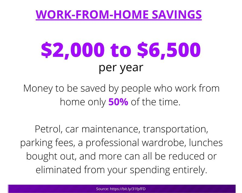 Work from home savings