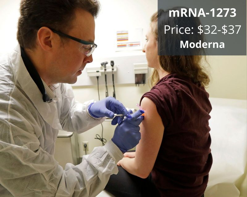 Modern MRNA mRNA-1273