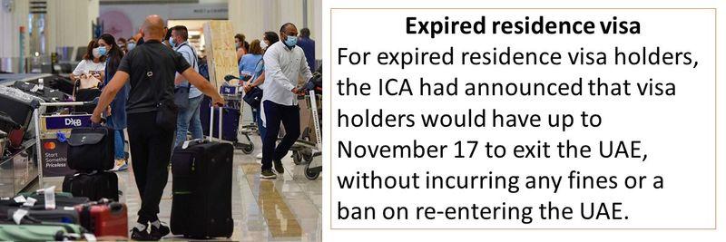 Expired residence visa
