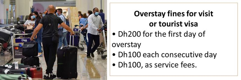 Overstay fines for visit  or tourist visa