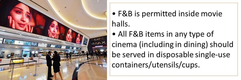 F&B is permitted inside movie halls.