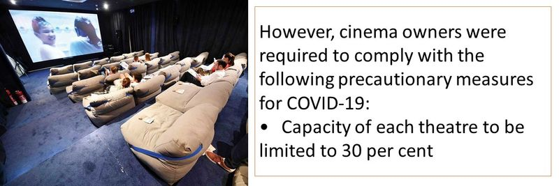 However, cinema owners were required to comply with the following precautionary measures for COVID-19: