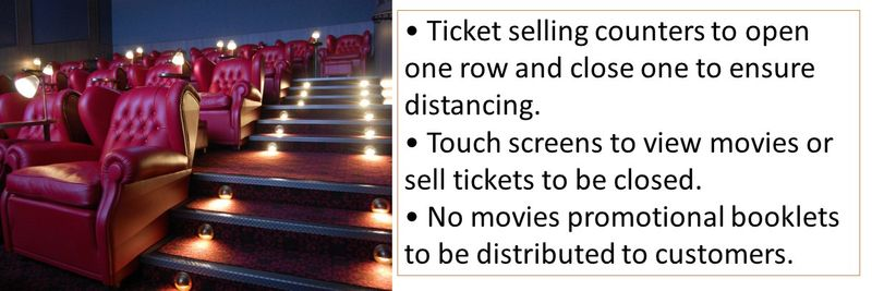 Ticket selling counters to open one row and close one to ensure distancing.