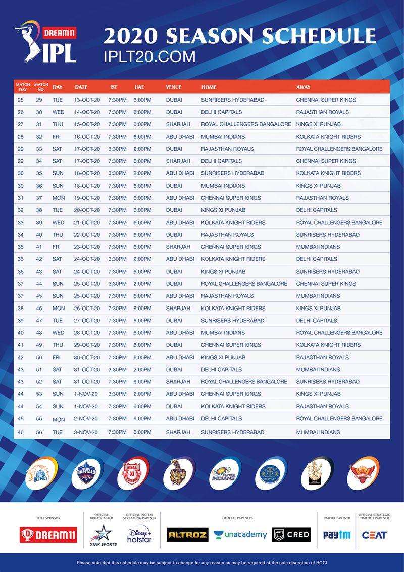 IPL Fixtures 2