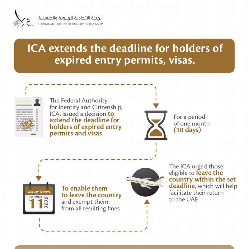 ICA Alert