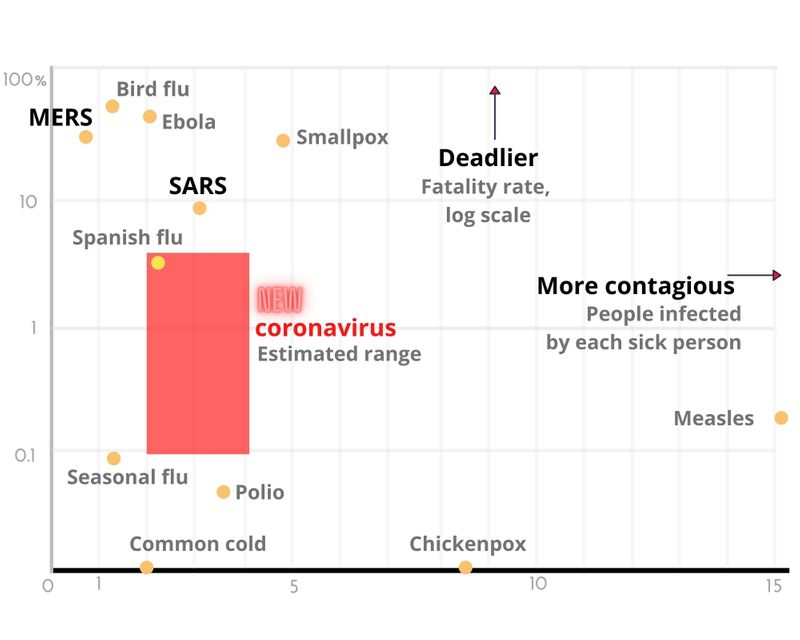 R0 R nought coronavirus R0