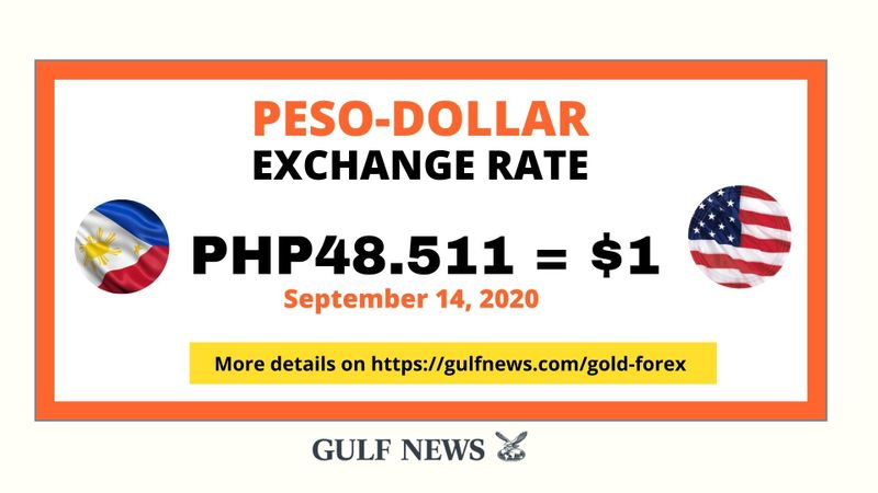 Perso Exchange rate SEpt 14, 2020