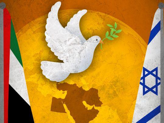 UAE Israel peace