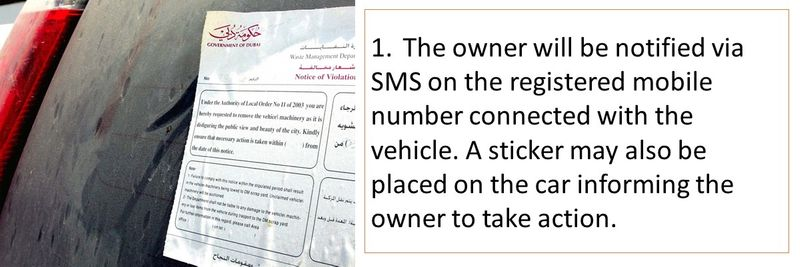 1. The owner will be notified via SMS on the registered mobile number connected with the vehicle