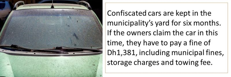If the owners claim the car in this time, they have to pay a fine of Dh1,381, including municipal fines, storage charges and towing fee.