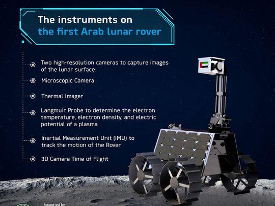 Emirates Lunar Rover-1601825815324