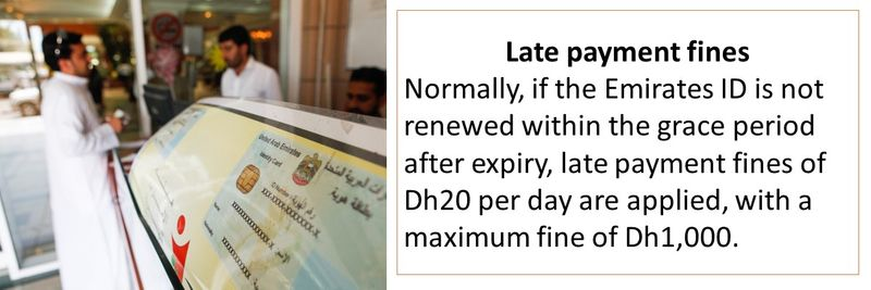Late payment fines Normally, if the Emirates ID is not renewed within the grace period after expiry, late payment fines of Dh20 per day are applied, with a maximum fine of Dh1,000.
