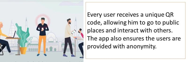 ALHOSN app for tourists