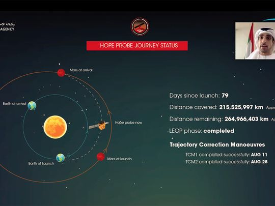 NAT 201007 MARS MISSION-1602075583008