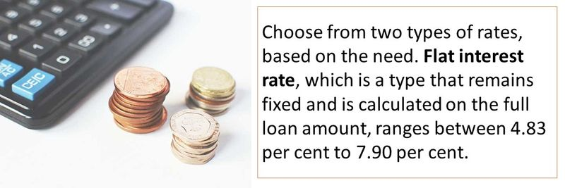 Personal loans without transferring salary to the bank