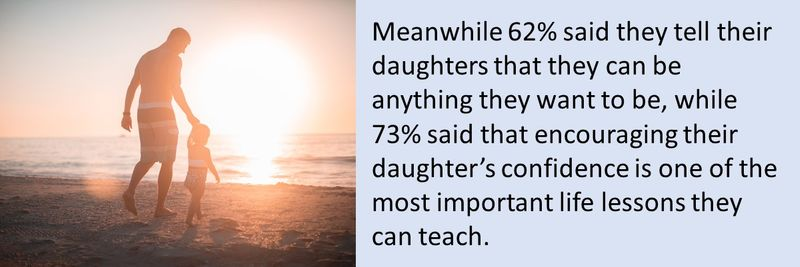 dads who have daughters