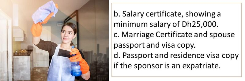 b. Salary certificate, showing a minimum salary of Dh25,000. c. Marriage Certificate and spouse passport and visa copy. d. Passport and residence visa copy if the sponsor is an expatriate.
