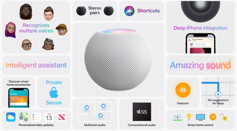 HomePod Mini features