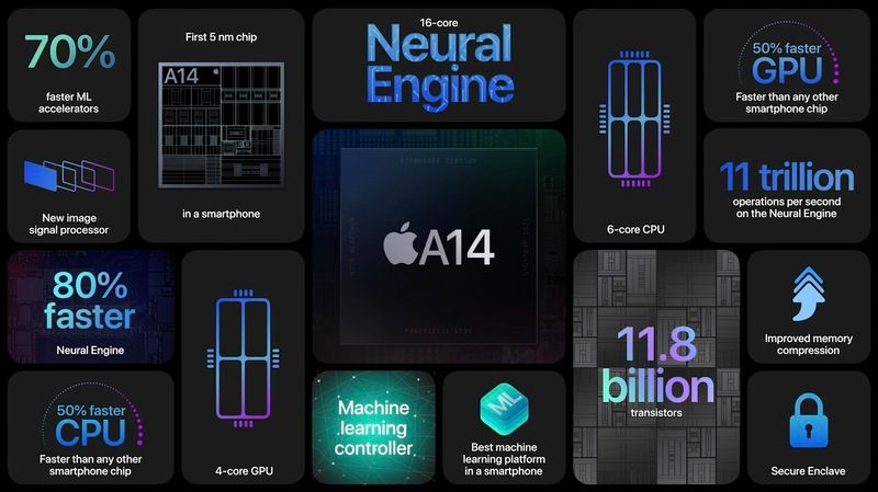 NEURAL, GRAPHICS ENGINES: Neural engine
