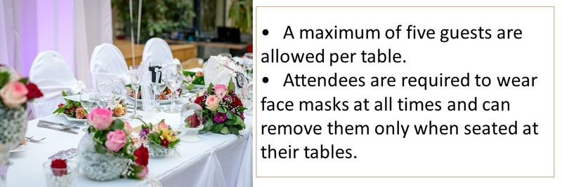 •A maximum of five guests are allowed per table. •Attendees are required to wear face masks at all times and can remove them only when seated at their tables.