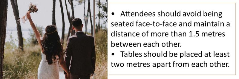 •Attendees should avoid being seated face-to-face and maintain a distance of more than 1.5 metres between each other. •Tables should be placed at least two metres apart from each other.