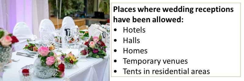 •Hotels •Halls •Homes •Temporary venues •Tents in residential areas
