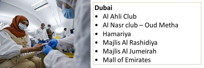 •Al Ahli Club •Al Nasr club – Oud Metha •Hamariya •Majlis Al Rashidiya  •Majlis Al Jumeirah •Mall of Emirates