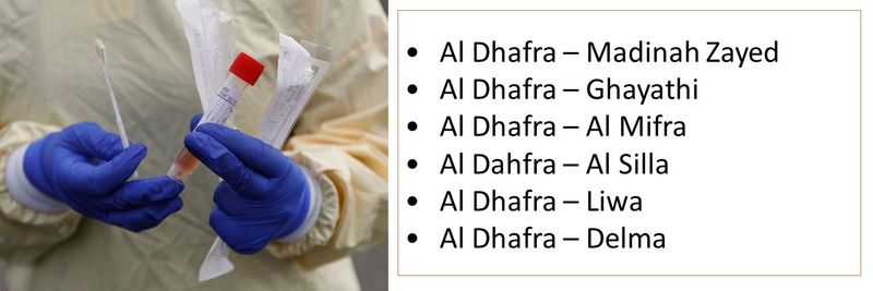 •Al Dhafra – Madinah Zayed •Al Dhafra – Ghayathi •Al Dhafra – Al Mifra •Al Dahfra – Al Silla •Al Dhafra – Liwa  •Al Dhafra – Delma