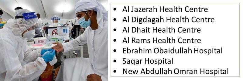 •Al Jazerah Health Centre •Al Digdagah Health Centre •Al Dhait Health Centre •Al Rams Health Centre •Ebrahim Obaidullah Hospital •Saqar Hospital •New Abdullah Omran Hospital