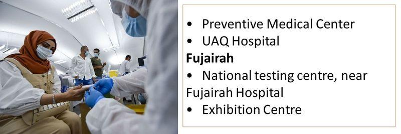 •Preventive Medical Center •UAQ Hospital Fujairah •National testing centre, near Fujairah Hospital •Exhibition Centre