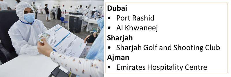 Dubai •Port Rashid •Al Khwaneej Sharjah •Sharjah Golf and Shooting Club Ajman •Emirates Hospitality Centre