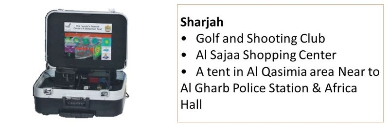 Sharjah •Golf and Shooting Club •Al Sajaa Shopping Center •A tent in Al Qasimia area Near to Al Gharb Police Station & Africa Hall