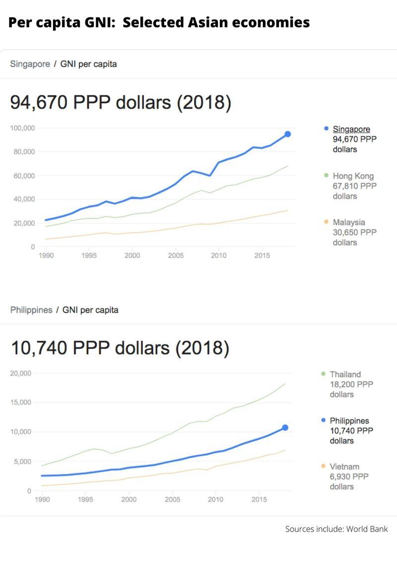 NGI Singapore vs Philippines