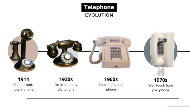 Phone history