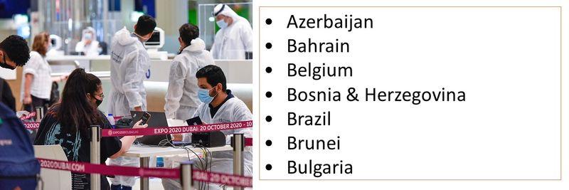 •Azerbaijan •Bahrain •Belgium •Bosnia & Herzegovina •Brazil •Brunei •Bulgaria