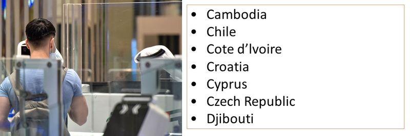 •Cambodia •Chile •Cote d'lvoire •Croatia •Cyprus •Czech Republic •Djibouti